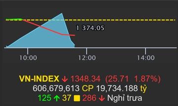 VN-Index